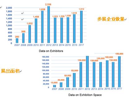 智能电网--SNEC第十二届(2018)国际太阳能光伏与智慧能源(上海)大会暨展览会